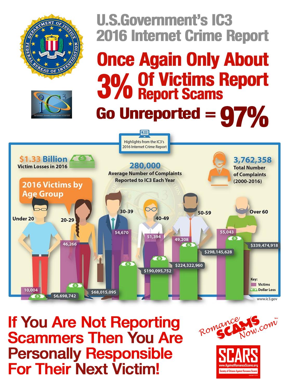 2016 Internet Crime Report